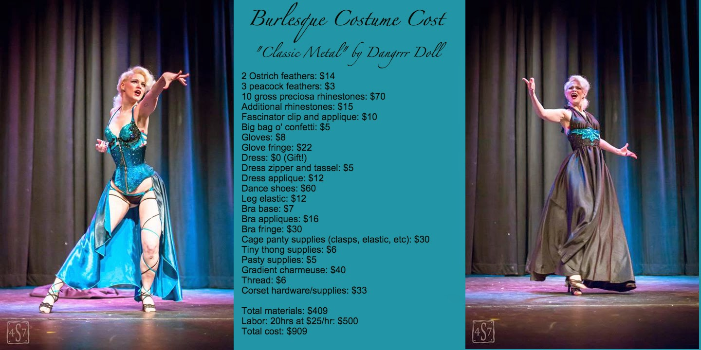 Dangrrr Doll: The Cost of Burlesque