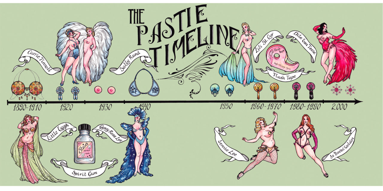 The Pastie Project: A Burlesque Costume History Book