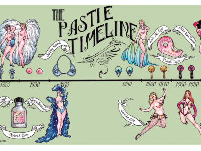 Burlesque Pastie Timeline by Fyodor A. Pavlov