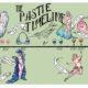 Burlesque Pastie Timeline by Fyodor A. Pavlov